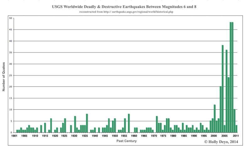 earthquakes.jpg
